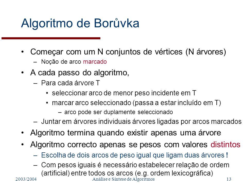 2003/2004Análise e Síntese de Algoritmos13 Algoritmo de Borůvka Começar com um N conjuntos de vértices (N árvores) –Noção de arco marcado A cada passo