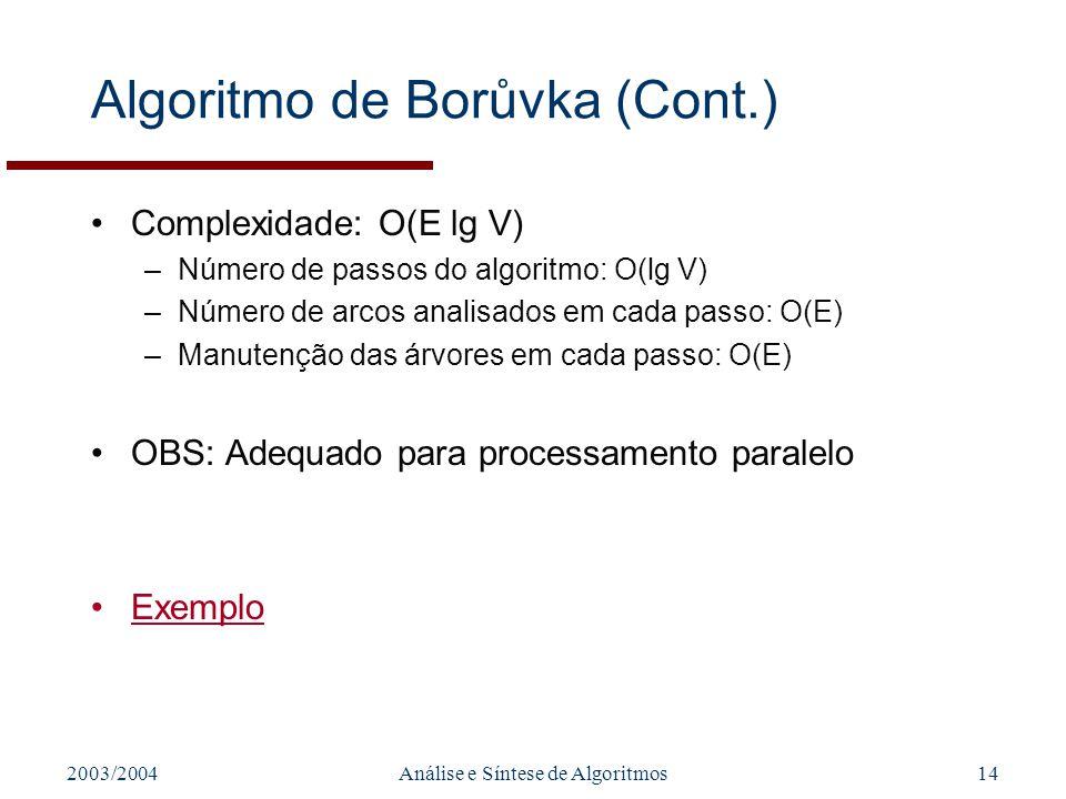 2003/2004Análise e Síntese de Algoritmos14 Algoritmo de Borůvka (Cont.) Complexidade: O(E lg V) –Número de passos do algoritmo: O(lg V) –Número de arc