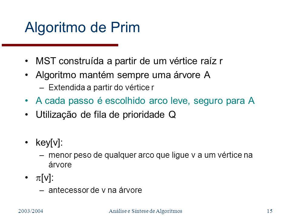 2003/2004Análise e Síntese de Algoritmos15 Algoritmo de Prim MST construída a partir de um vértice raíz r Algoritmo mantém sempre uma árvore A –Extend