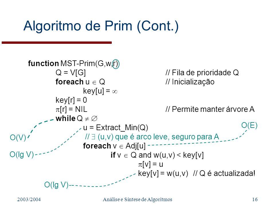 2003/2004Análise e Síntese de Algoritmos16 Algoritmo de Prim (Cont.) function MST-Prim(G,w,r) Q = V[G]// Fila de prioridade Q foreach u Q// Inicializa