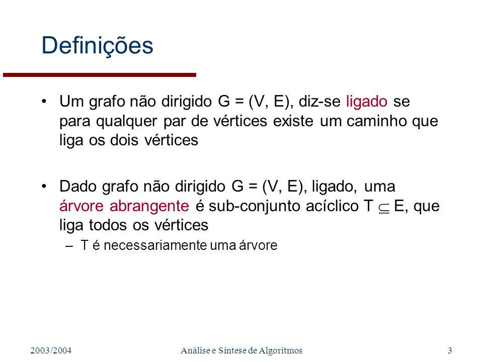 2003/2004Análise e Síntese de Algoritmos4 Árvores Abrangente de Menor Custo Dado grafo G = (V, E), ligado, não dirigido, com uma função de pesos w : E R, identificar uma árvore abrangente T, tal que a soma dos pesos dos arcos de T é minimizada