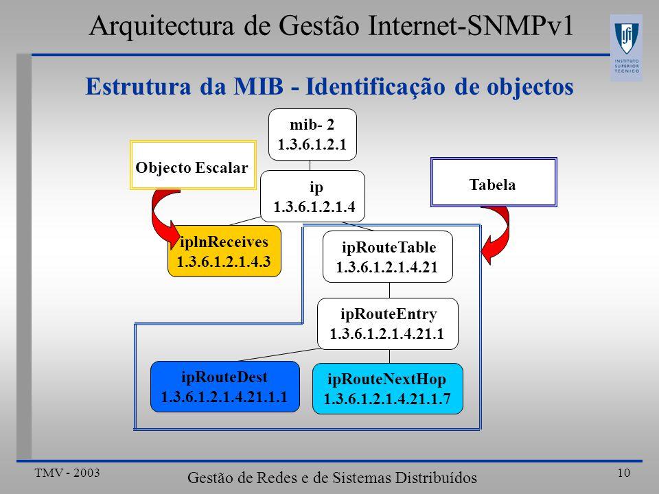 TMV - 2003 Gestão de Redes e de Sistemas Distribuídos 10 Estrutura da MIB - Identificação de objectos Arquitectura de Gestão Internet-SNMPv1 mib- 2 1.3.6.1.2.1 ip 1.3.6.1.2.1.4 iplnReceives 1.3.6.1.2.1.4.3 ipRouteTable 1.3.6.1.2.1.4.21 ipRouteEntry 1.3.6.1.2.1.4.21.1 ipRouteNextHop 1.3.6.1.2.1.4.21.1.7 ipRouteDest 1.3.6.1.2.1.4.21.1.1 Objecto Escalar Tabela