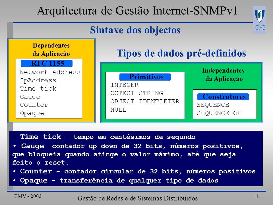 TMV - 2003 Gestão de Redes e de Sistemas Distribuídos 11 Sintaxe dos objectos Arquitectura de Gestão Internet-SNMPv1 Tipos de dados pré-definidos Independentes da Aplicação Dependentes da Aplicação RFC 1155 Network Address IpAddress Time tick Gauge Counter Opaque Primitivos INTEGER OCTECT STRING OBJECT IDENTIFIER NULL Construtores SEQUENCE SEQUENCE OF Time tick - tempo em centésimos de segundo Gauge -contador up-down de 32 bits, números positivos, que bloqueia quando atinge o valor máximo, até que seja feito o reset.