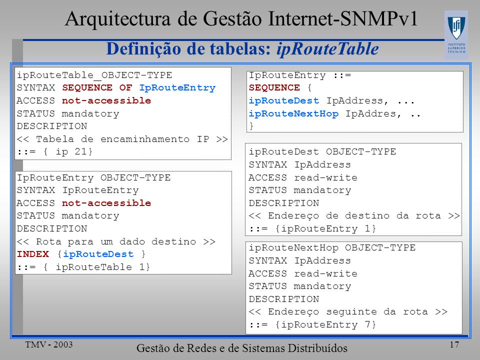 TMV - 2003 Gestão de Redes e de Sistemas Distribuídos 17 Definição de tabelas: ipRouteTable ipRouteTableOBJECT-TYPE SYNTAX SEQUENCE OF IpRouteEntry ACCESS not-accessible STATUS mandatory DESCRIPTION > ::= { ip 21} IpRouteEntry OBJECT-TYPE SYNTAX IpRouteEntry ACCESS not-accessible STATUS mandatory DESCRIPTION > INDEX{ipRouteDest } ::= { ipRouteTable 1} IpRouteEntry ::= SEQUENCE { ipRouteDest IpAddress,...