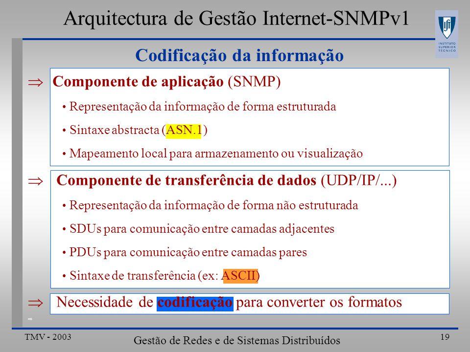 TMV - 2003 Gestão de Redes e de Sistemas Distribuídos 19 Arquitectura de Gestão Internet-SNMPv1 Codificação da informação Componente de aplicação (SNMP) Representação da informação de forma estruturada Sintaxe abstracta (ASN.1) Mapeamento local para armazenamento ou visualização Componente de transferência de dados (UDP/IP/...) Representação da informação de forma não estruturada SDUs para comunicação entre camadas adjacentes PDUs para comunicação entre camadas pares Sintaxe de transferência (ex: ASCII) Necessidade de codificação para converter os formatos