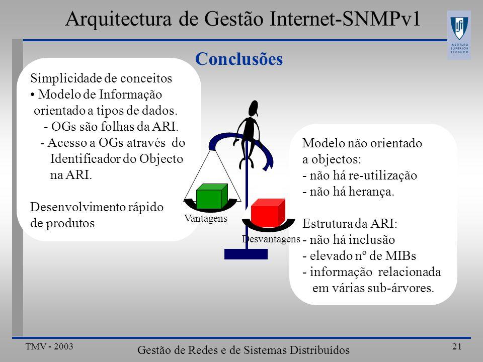 TMV - 2003 Gestão de Redes e de Sistemas Distribuídos 21 Conclusões Simplicidade de conceitos Modelo de Informação orientado a tipos de dados.