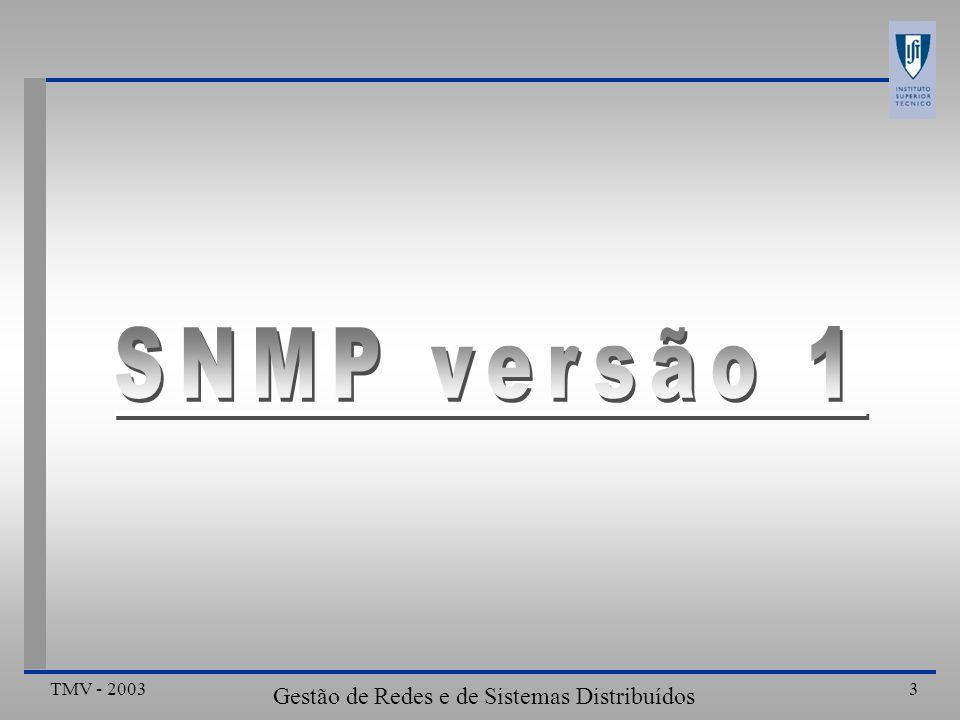 TMV - 2003 Gestão de Redes e de Sistemas Distribuídos 24 Solução 1 Arquitectura de Gestão Internet-SNMPv1 a) Identificar a chave de pesquisa b) Representar a parte da árvore de registo, respeitante a este extracto de MIB clientTable OBJECT-TYPE SYNTAX SEQUENCE OF clientEntry ACCESS not-accessible STATUS mandatory :== {exemplo 1} clientEntry OBJECT-TYPE SYNTAX clientEntry ACCESS not-accessible STATUS mandatory INDEX {ClientCode} :== {ClientTable 1} clientEntry :== SEQUENCE { clientCode INTEGER, clientName OCTECT STRING, clientIpAddress IpAddress, clientInTraff INTEGER, clientOutTraff INTEGER, } ClientCode OBJECT-TYPE SYNTAX INTEGER ACCESS READ-ONLY STATUS mandatory :== {clientEntry 1} clientTable {1} clientEntry {1} clientIpAddress {3} clientName {2}clientInTraff {4} clientCode {1}clientOutTraff {5}