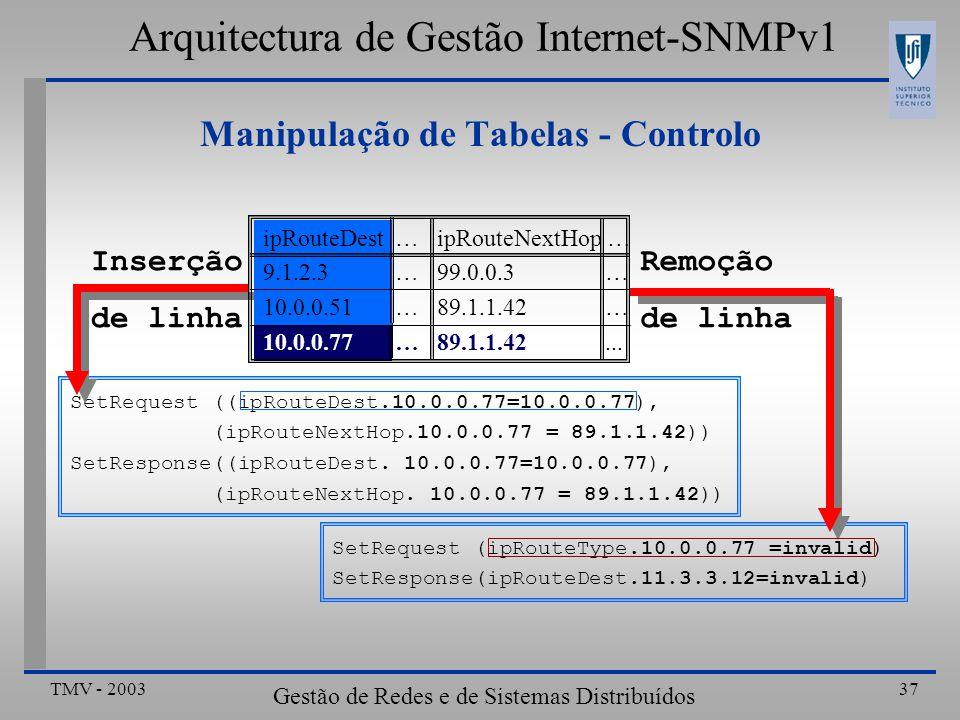 TMV - 2003 Gestão de Redes e de Sistemas Distribuídos 37 Manipulação de Tabelas - Controlo SetRequest ((ipRouteDest.10.0.0.77=10.0.0.77), (ipRouteNextHop.10.0.0.77 = 89.1.1.42)) SetResponse((ipRouteDest.