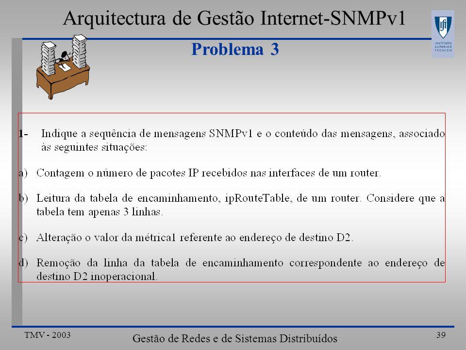 TMV - 2003 Gestão de Redes e de Sistemas Distribuídos 39 Problema 3 Arquitectura de Gestão Internet-SNMPv1