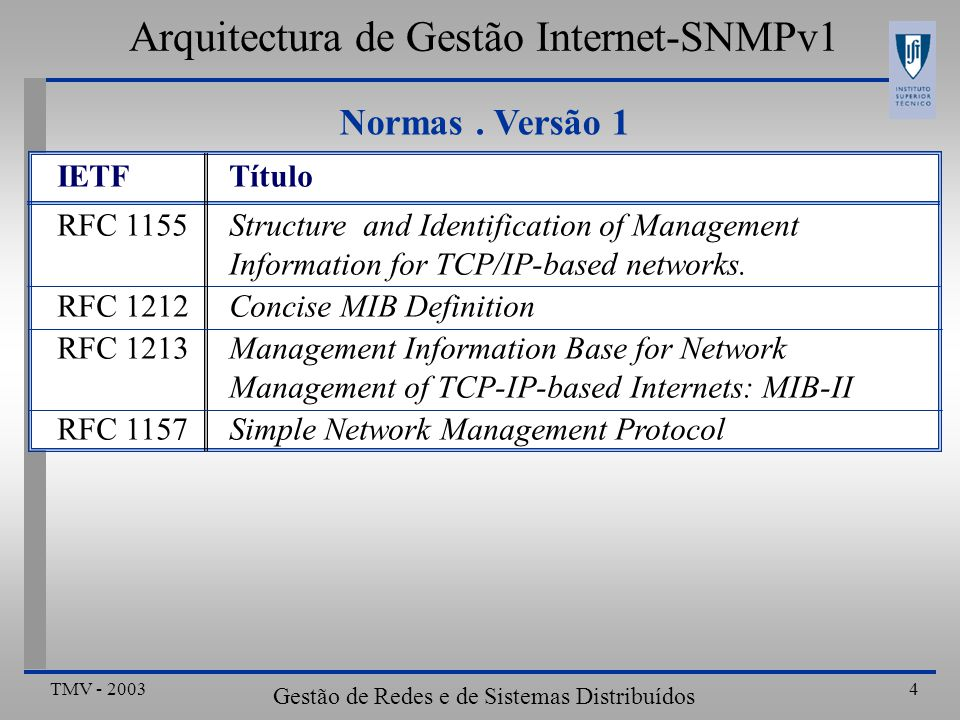 TMV - 2003 Gestão de Redes e de Sistemas Distribuídos 4 IETFTítulo RFC 1155 Structure and Identification of Management Information for TCP/IP-based ne
