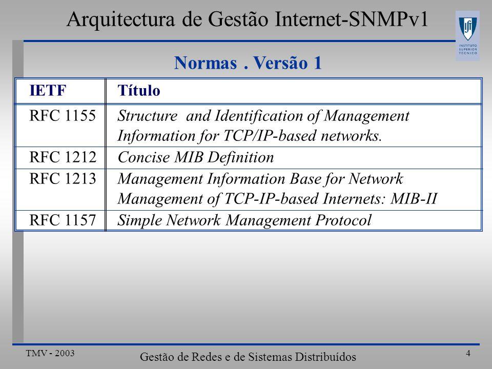 TMV - 2003 Gestão de Redes e de Sistemas Distribuídos 35 Manipulação de Objectos Escalares GetRequest (ipInReceives.0) GetResponse(ipInReceives.0=25) iplnReceives 25 CounterValue Leitura Arquitectura de Gestão Internet-SNMPv1 SetRequest (ifAdminStatus.0= ´Testing´) GetResponse(ifAdminStatus.0= ´Testing´) ifAdminStatus Testing OctectStringValue Escrita