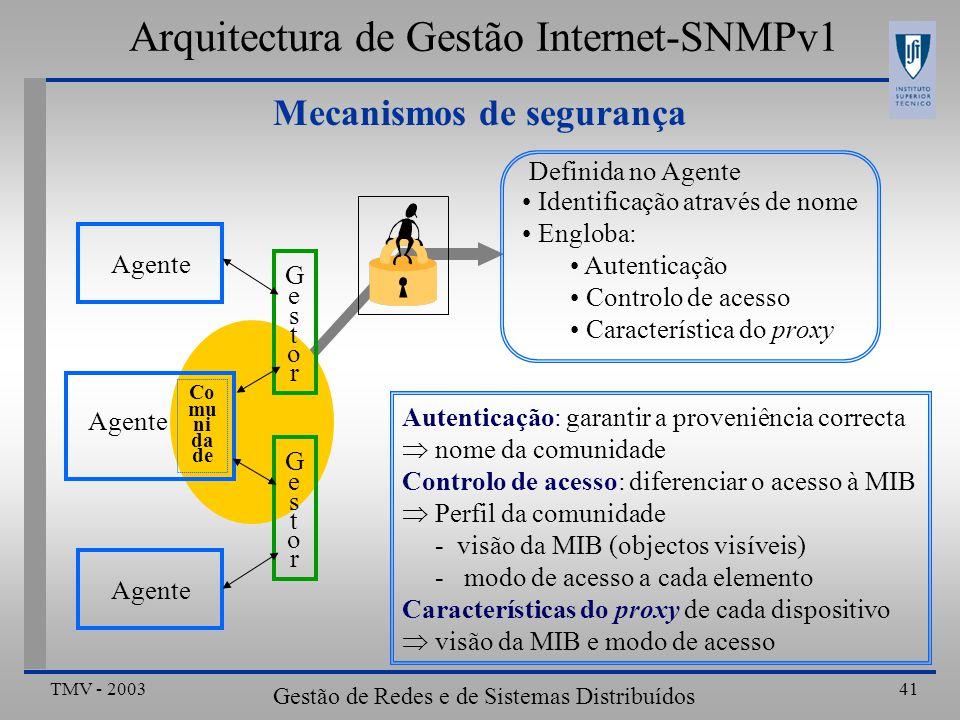TMV - 2003 Gestão de Redes e de Sistemas Distribuídos 41 Mecanismos de segurança Definida no Agente Identificação através de nome Engloba: Autenticação Controlo de acesso Característica do proxy GestorGestor GestorGestor Agente Co mu ni da de Agente Autenticação: garantir a proveniência correcta nome da comunidade Controlo de acesso: diferenciar o acesso à MIB Perfil da comunidade - visão da MIB (objectos visíveis) - modo de acesso a cada elemento Características do proxy de cada dispositivo visão da MIB e modo de acesso Arquitectura de Gestão Internet-SNMPv1