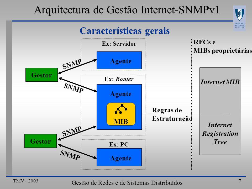 TMV - 2003 Gestão de Redes e de Sistemas Distribuídos 7 Características gerais SNMP Regras de Estruturação Internet MIB Internet Registration Tree RFCs e MIBs proprietárias Gestor Ex: Servidor Ex: Router Ex: PC Agente MIB Arquitectura de Gestão Internet-SNMPv1