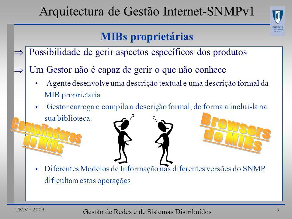 TMV - 2003 Gestão de Redes e de Sistemas Distribuídos 9 Arquitectura de Gestão Internet-SNMPv1 Possibilidade de gerir aspectos específicos dos produtos Um Gestor não é capaz de gerir o que não conhece Agente desenvolve uma descrição textual e uma descrição formal da MIB proprietária Gestor carrega e compila a descrição formal, de forma a incluí-la na sua biblioteca.