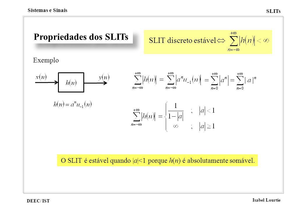 DEEC/ IST Isabel Lourtie Sistemas e Sinais SLITs Propriedades dos SLITs SLIT discreto estável Exemplo O SLIT é estável quando |a|<1 porque h(n) é abso