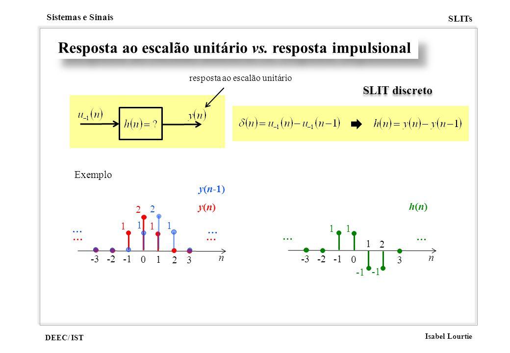 DEEC/ IST Isabel Lourtie Sistemas e Sinais SLITs Resposta ao escalão unitário vs. resposta impulsional SLIT discreto resposta ao escalão unitário Exem