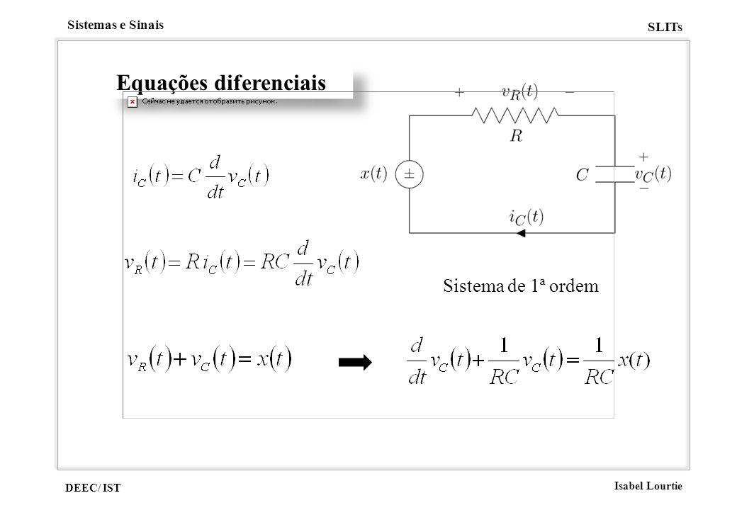 DEEC/ IST Isabel Lourtie Sistemas e Sinais SLITs Equações diferenciais Sistema de 1ª ordem