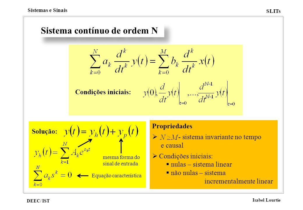 DEEC/ IST Isabel Lourtie Sistemas e Sinais SLITs Sistema contínuo de ordem N Condições iniciais: Propriedades - sistema invariante no tempo e causal C