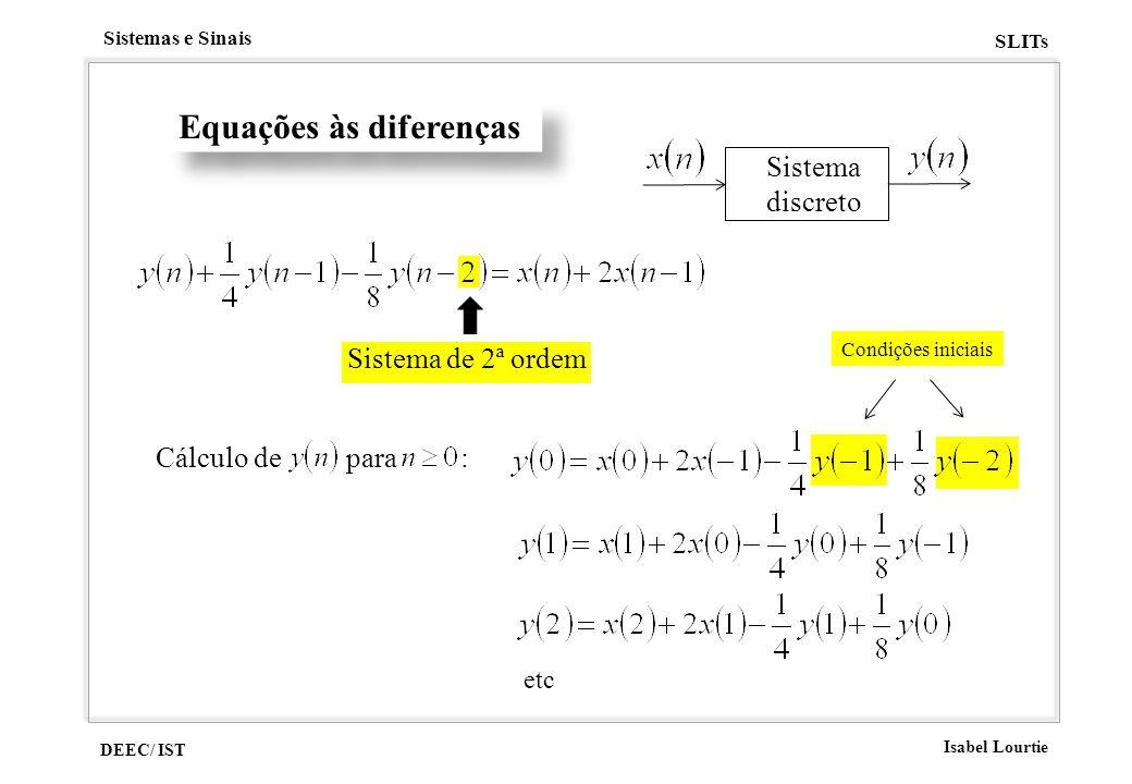 DEEC/ IST Isabel Lourtie Sistemas e Sinais SLITs Condições iniciais Sistema de 2ª ordem Equações às diferenças Sistema discreto Cálculo de para : etc