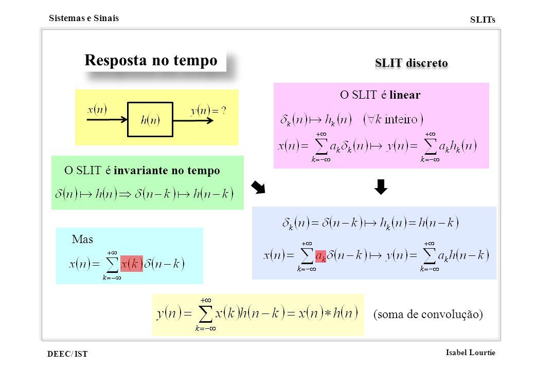 DEEC/ IST Isabel Lourtie Sistemas e Sinais SLITs Resposta no tempo SLIT discreto O SLIT é invariante no tempo O SLIT é linear Mas (soma de convolução)