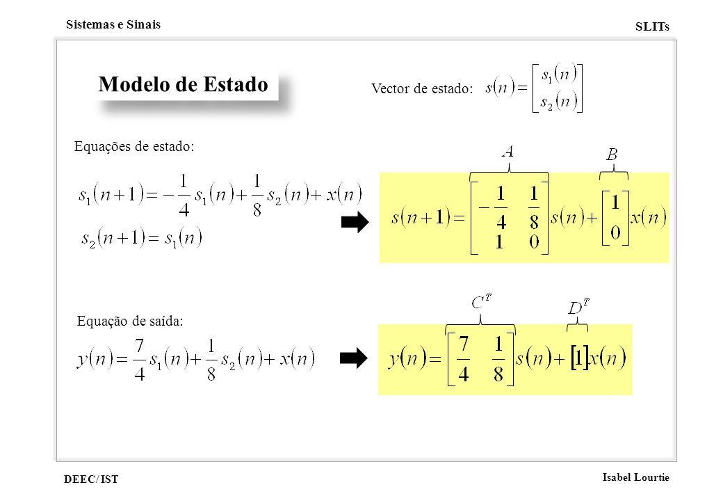 DEEC/ IST Isabel Lourtie Sistemas e Sinais SLITs Modelo de Estado Equações de estado: Equação de saída: Vector de estado: