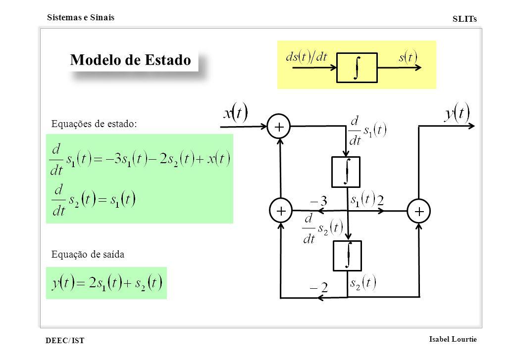 DEEC/ IST Isabel Lourtie Sistemas e Sinais SLITs Equação de saída Modelo de Estado Equações de estado: