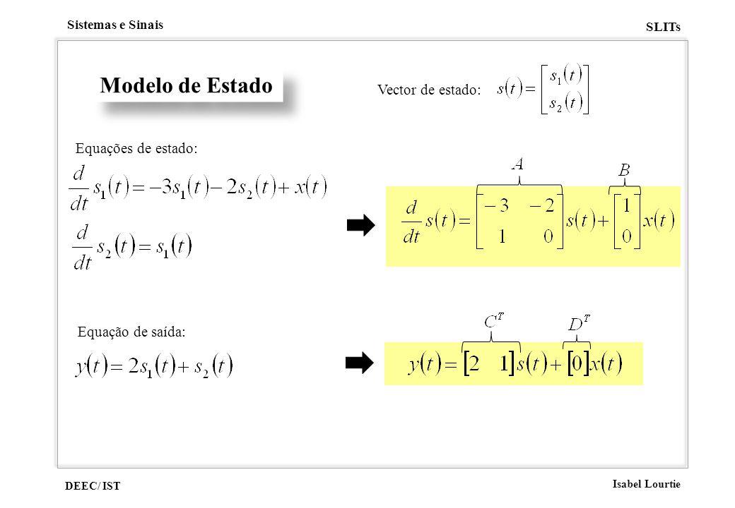 DEEC/ IST Isabel Lourtie Sistemas e Sinais SLITs Modelo de Estado Equação de saída: Vector de estado: Equações de estado: