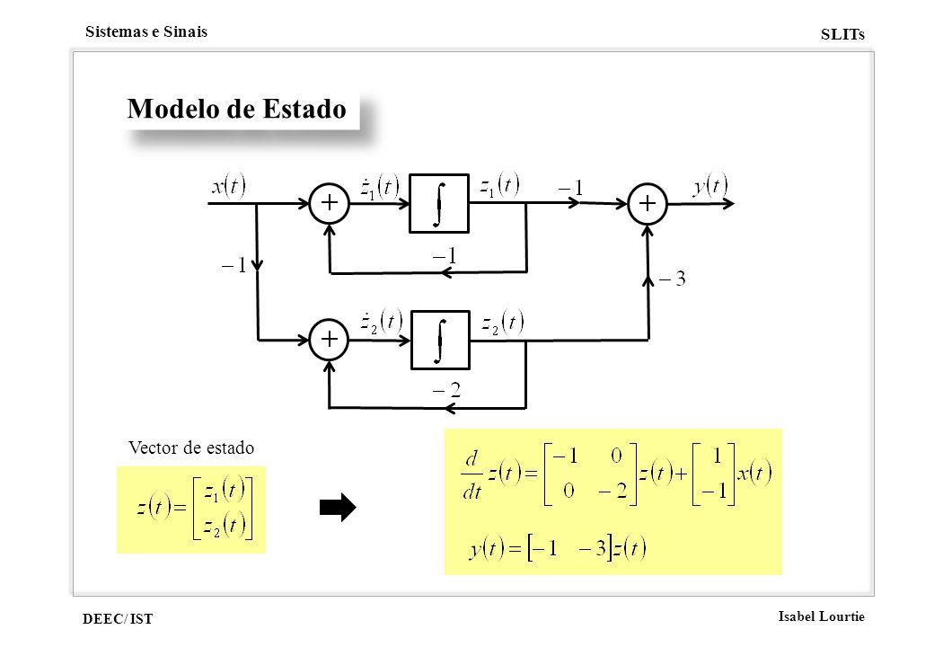 DEEC/ IST Isabel Lourtie Sistemas e Sinais SLITs Modelo de Estado Vector de estado