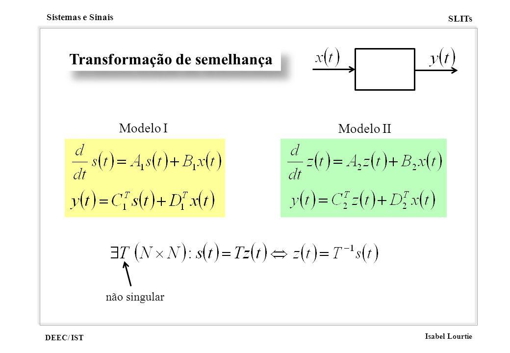 DEEC/ IST Isabel Lourtie Sistemas e Sinais SLITs Modelo II Modelo I Transformação de semelhança não singular