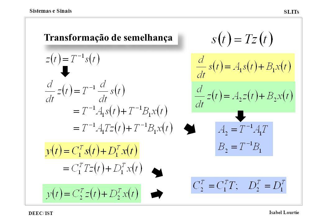 DEEC/ IST Isabel Lourtie Sistemas e Sinais SLITs Transformação de semelhança