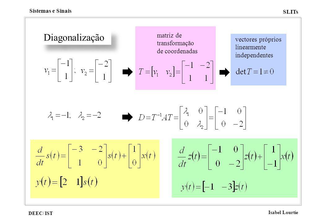 DEEC/ IST Isabel Lourtie Sistemas e Sinais SLITs matriz de transformação de coordenadas Diagonalização vectores próprios linearmente independentes