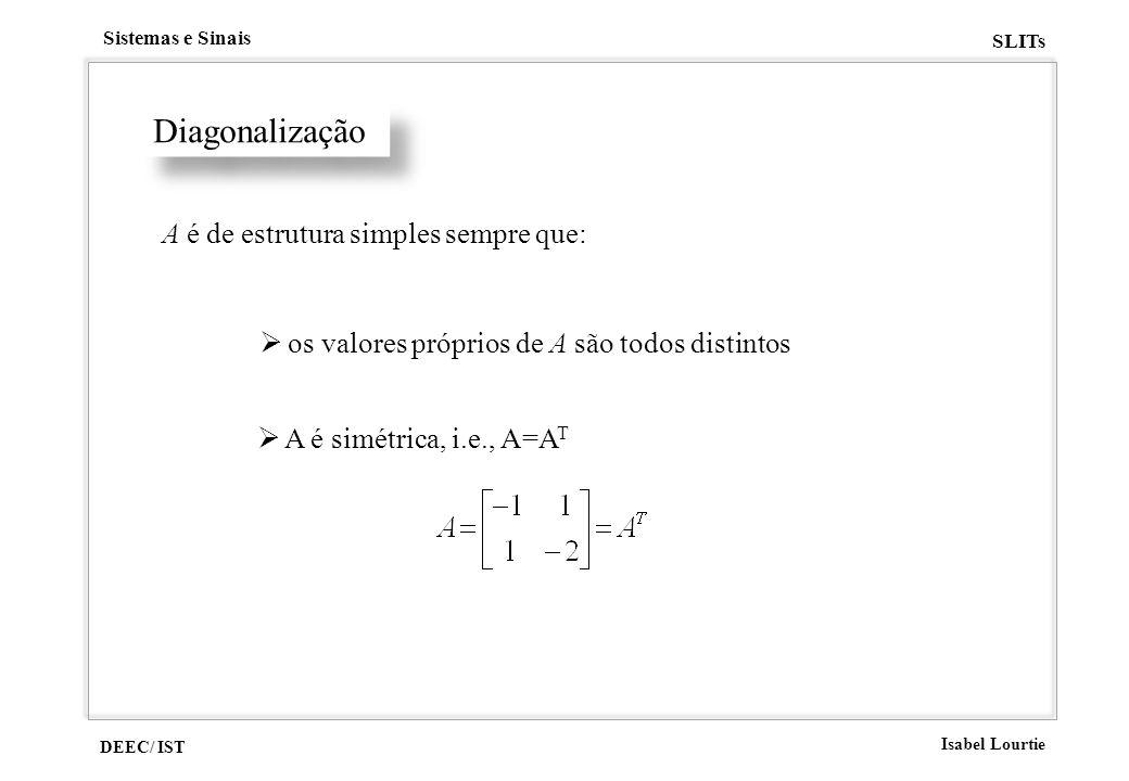 DEEC/ IST Isabel Lourtie Sistemas e Sinais SLITs Diagonalização os valores próprios de A são todos distintos A é de estrutura simples sempre que: A é