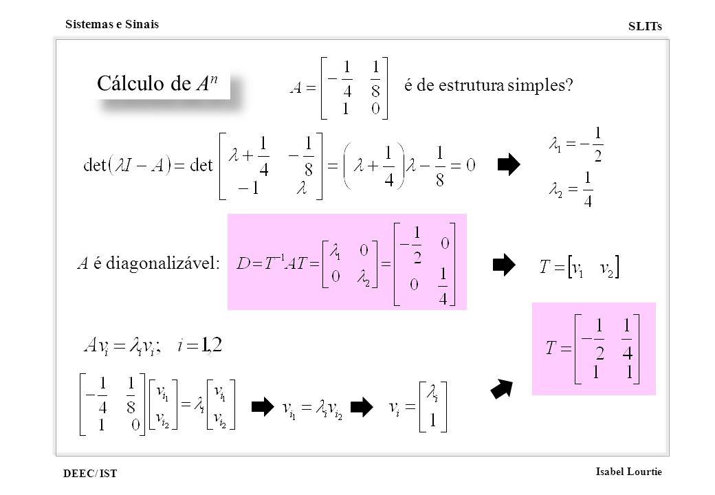 DEEC/ IST Isabel Lourtie Sistemas e Sinais SLITs Cálculo de A n é de estrutura simples? A é diagonalizável: