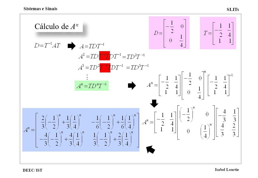 DEEC/ IST Isabel Lourtie Sistemas e Sinais SLITs Cálculo de A n