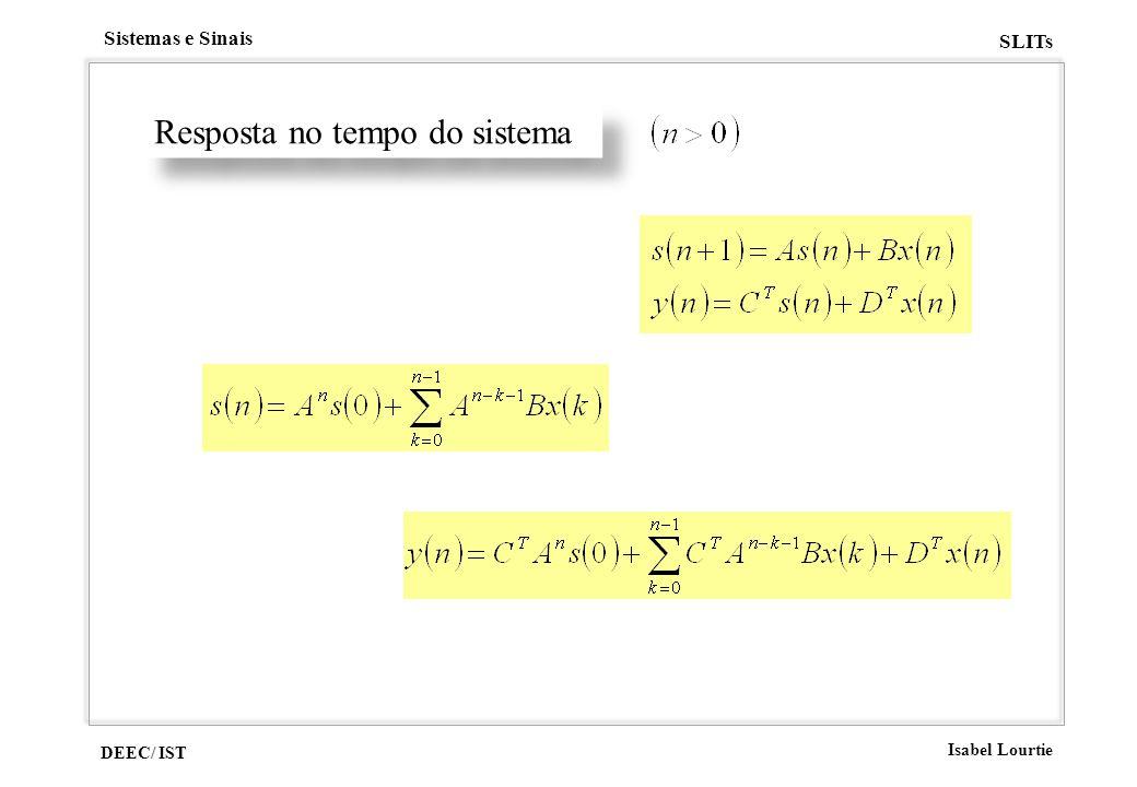 DEEC/ IST Isabel Lourtie Sistemas e Sinais SLITs Resposta no tempo do sistema