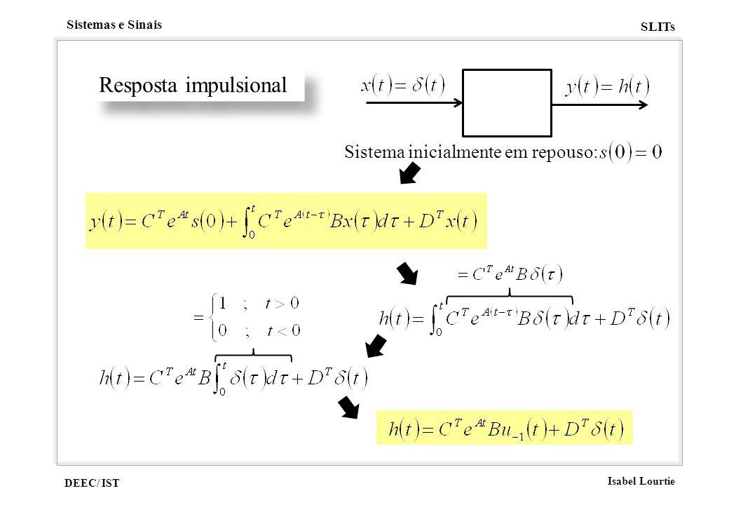 DEEC/ IST Isabel Lourtie Sistemas e Sinais SLITs Resposta impulsional Sistema inicialmente em repouso: