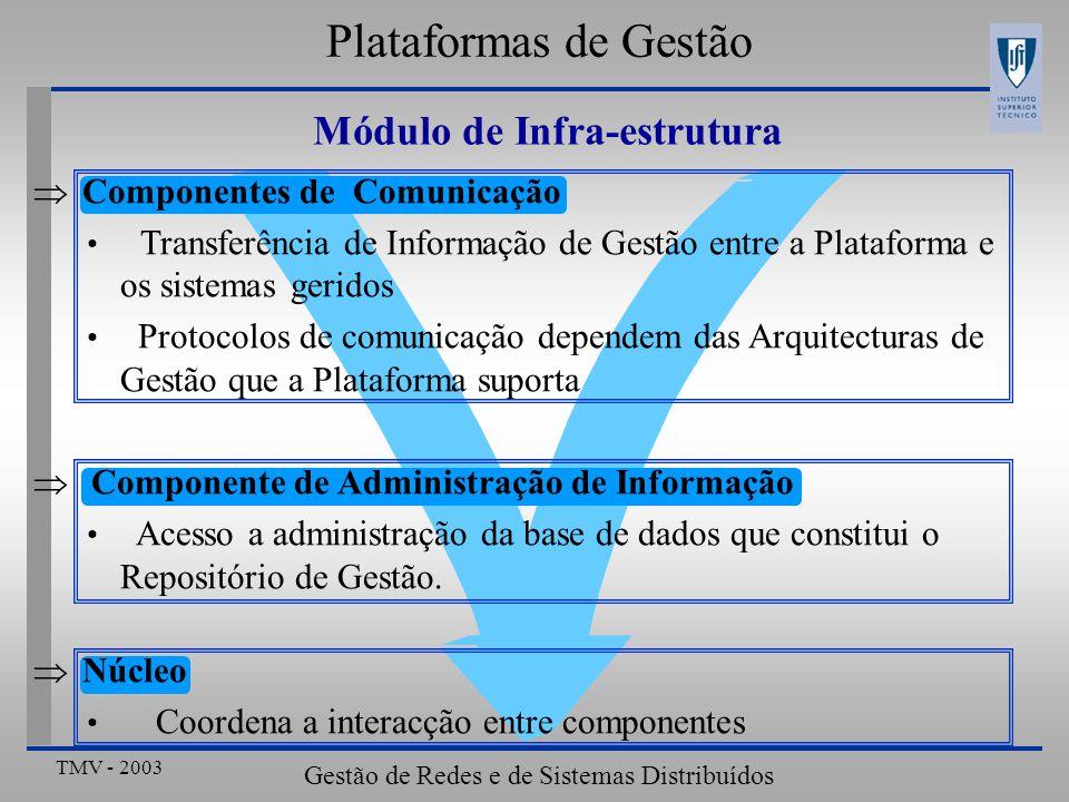 TMV - 2003 Gestão de Redes e de Sistemas Distribuídos Plataformas de Gestão Módulo de Infra-estrutura Componentes de Comunicação Transferência de Informação de Gestão entre a Plataforma e os sistemas geridos Protocolos de comunicação dependem das Arquitecturas de Gestão que a Plataforma suporta Componente de Administração de Informação Acesso a administração da base de dados que constitui o Repositório de Gestão.