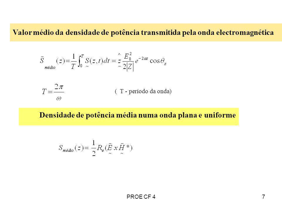 7 Valor médio da densidade de potência transmitida pela onda electromagnética ( T - período da onda) Densidade de potência média numa onda plana e uni