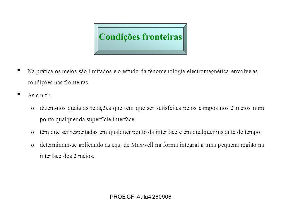 PROE CFI Aula4 260906 Condições fronteiras Na prática os meios são limitados e o estudo da fenomenologia electromagnética envolve as condições nas fro