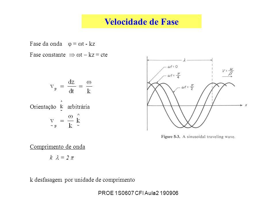 PROE 1S0607 CFI Aula2 190906 Velocidade de Fase Fase da onda φ = ωt - kz Fase constante ωt – kz = cte Orientação arbitrária Comprimento de onda k = 2 π k desfasagem por unidade de comprimento