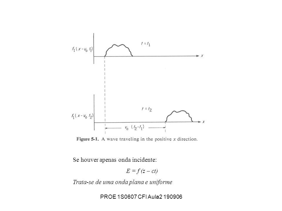 PROE 1S0607 CFI Aula2 190906 Se houver apenas onda incidente: E = f (z – ct) Trata-se de uma onda plana e uniforme
