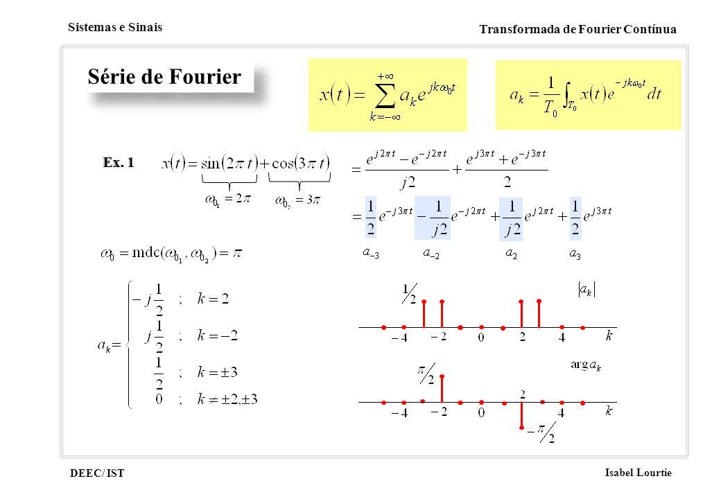 DEEC/ IST Isabel Lourtie Sistemas e Sinais Transformada de Fourier Contínua Série de Fourier Ex. 1Ex. 1