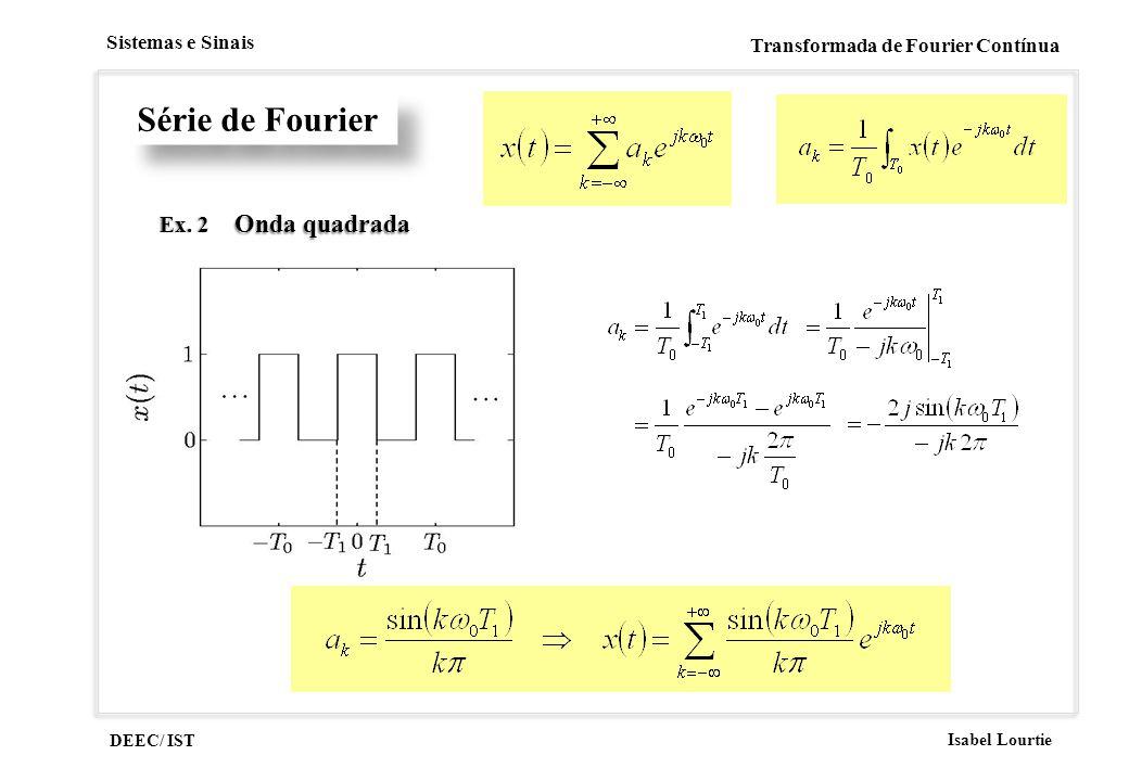 DEEC/ IST Isabel Lourtie Sistemas e Sinais Transformada de Fourier Contínua Série de Fourier Ex. 2Ex. 2 Onda quadrada