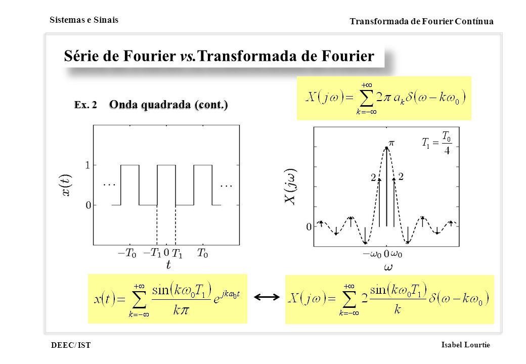 DEEC/ IST Isabel Lourtie Sistemas e Sinais Transformada de Fourier Contínua Série de Fourier vs.Transformada de Fourier Ex. 2Ex. 2 Onda quadrada (cont