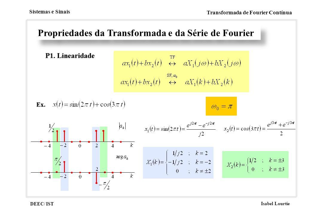 DEEC/ IST Isabel Lourtie Sistemas e Sinais Transformada de Fourier Contínua Propriedades da Transformada e da Série de Fourier P1. LinearidadeP1. Line