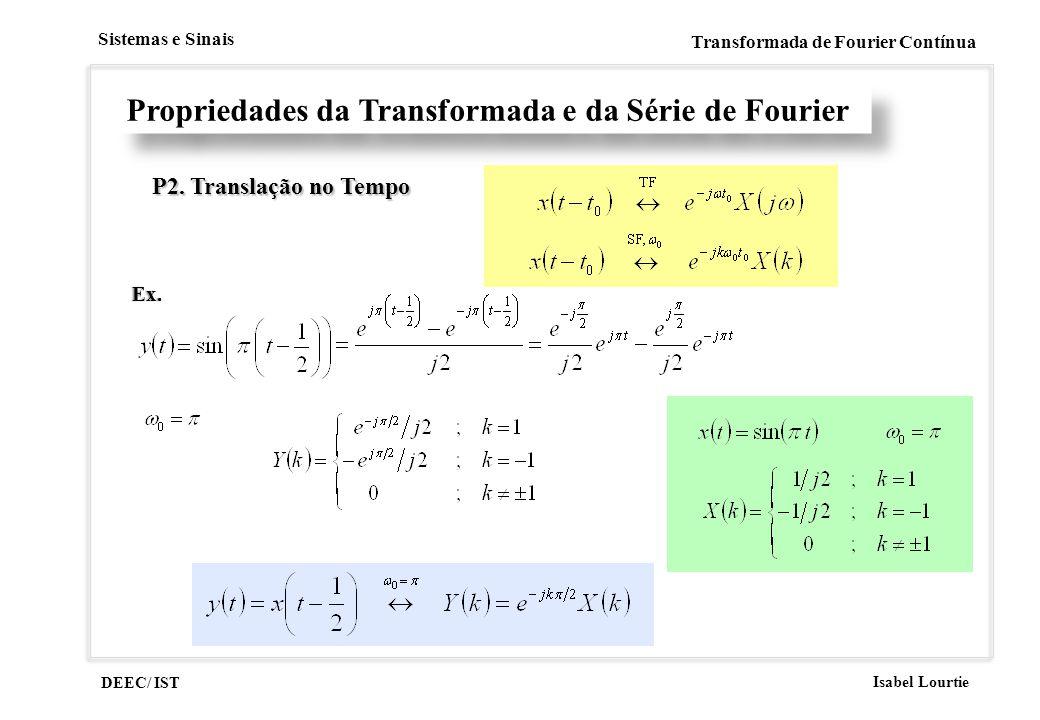 DEEC/ IST Isabel Lourtie Sistemas e Sinais Transformada de Fourier Contínua Propriedades da Transformada e da Série de Fourier P2. Translação no Tempo