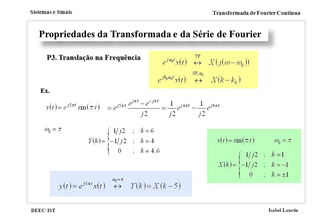 DEEC/ IST Isabel Lourtie Sistemas e Sinais Transformada de Fourier Contínua Propriedades da Transformada e da Série de Fourier P3. Translação na Frequ