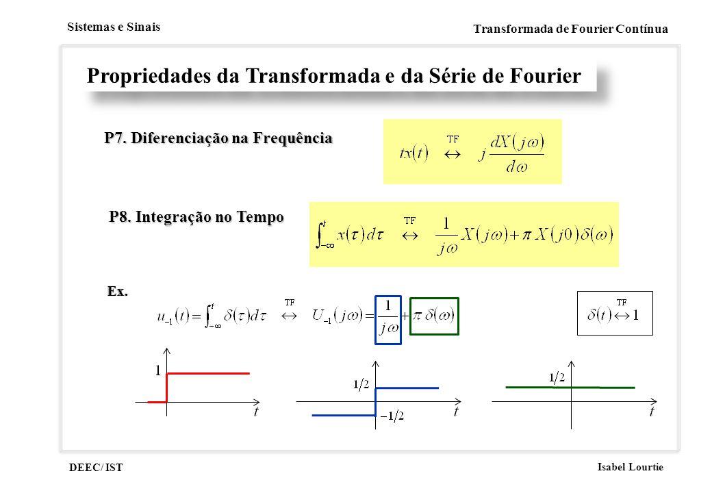 DEEC/ IST Isabel Lourtie Sistemas e Sinais Transformada de Fourier Contínua Propriedades da Transformada e da Série de Fourier P7. Diferenciação na Fr