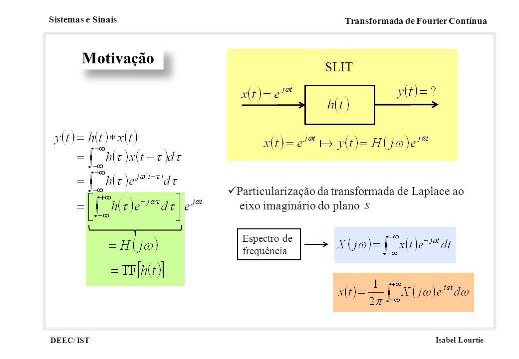 DEEC/ IST Isabel Lourtie Sistemas e Sinais Transformada de Fourier Contínua Motivação SLIT Particularização da transformada de Laplace ao eixo imaginá