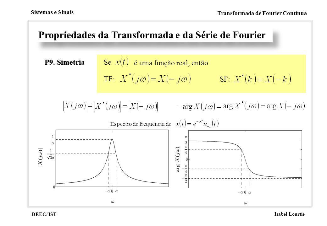 DEEC/ IST Isabel Lourtie Sistemas e Sinais Transformada de Fourier Contínua Propriedades da Transformada e da Série de Fourier P9. SimetriaP9. Simetri